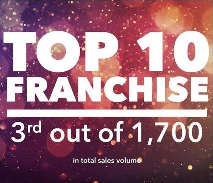 Community Top 10 Franchise: 3rd out of 1,700 in Total Sales Volume